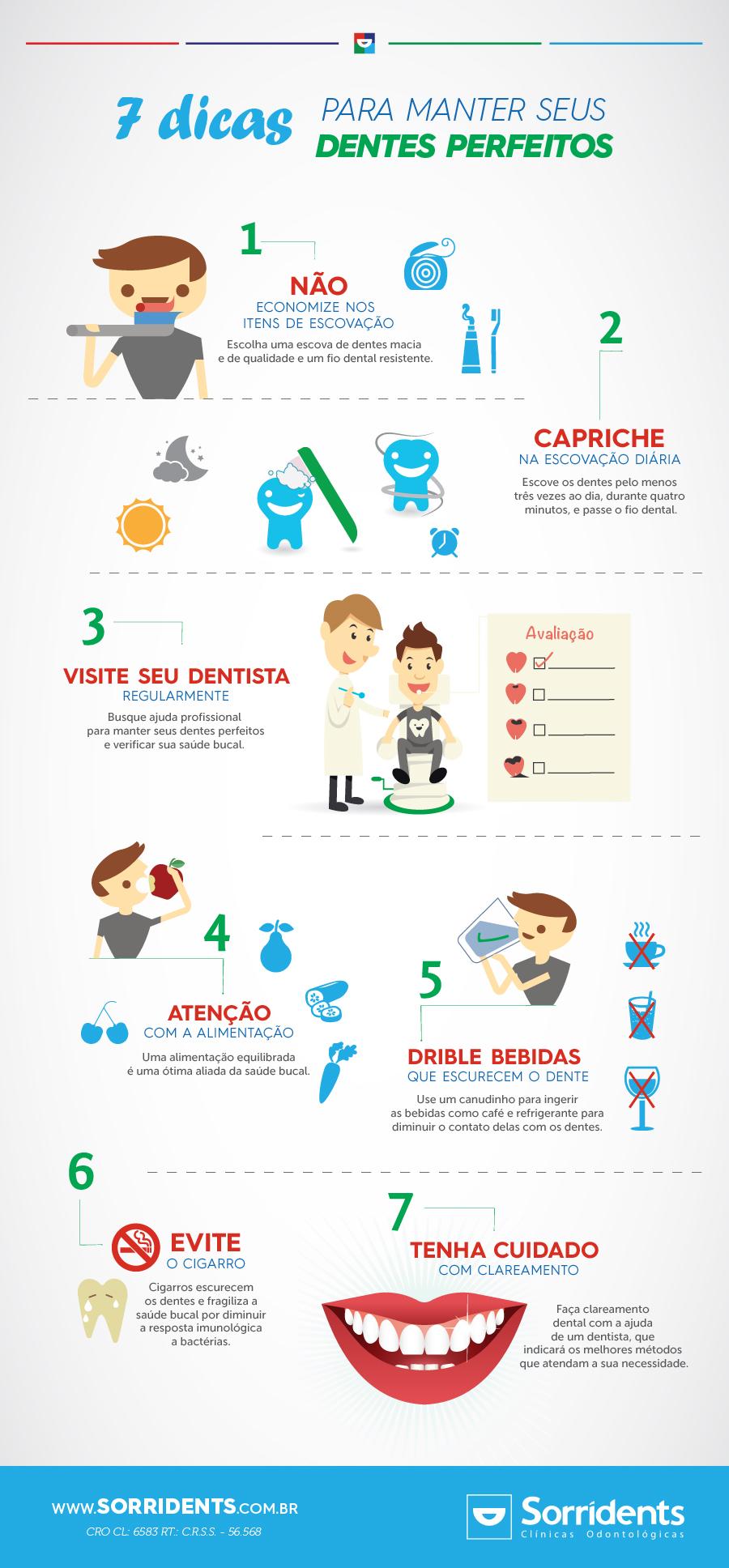 infografico dicas para dentes perfeitos
