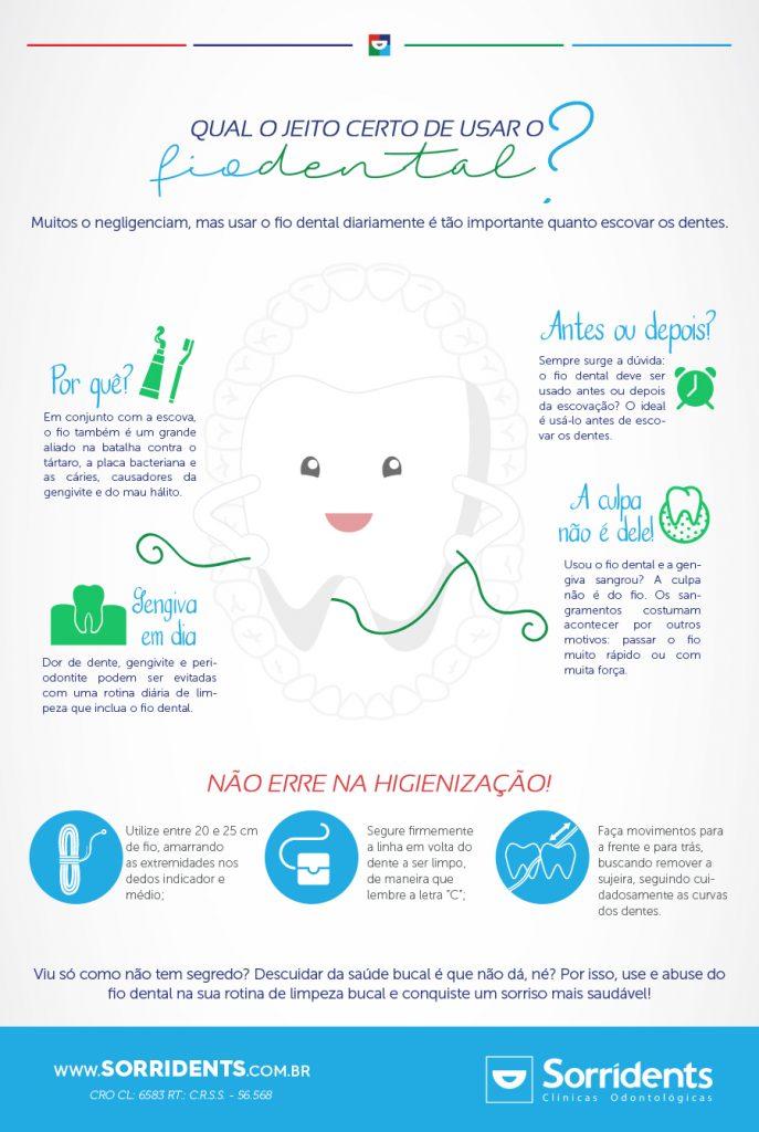 260c28ad7 Infográfico  descubra qual o jeito certo de usar o fio dental ...