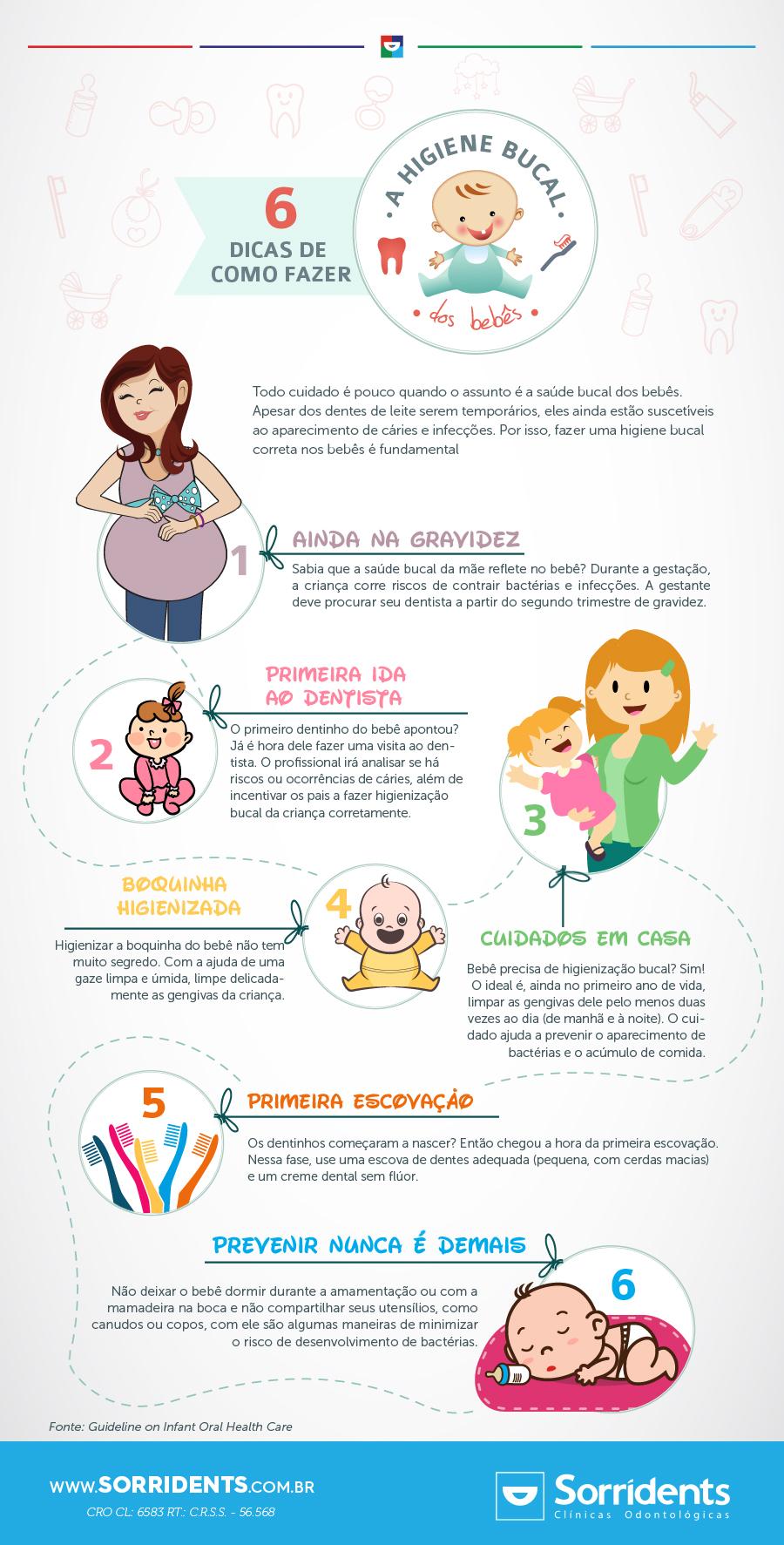 infografico-higiene-do-bebe
